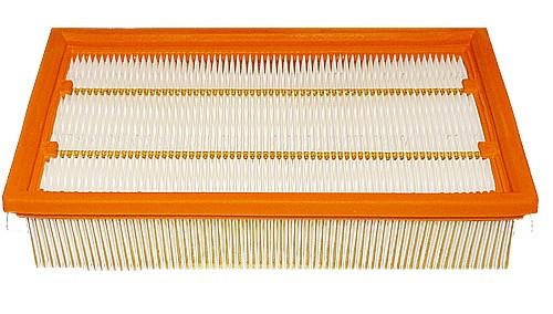 1 Flachfaltenfilter - Filtrak - R 283/1 passend für Kärcher 6.904-367